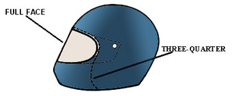 Illustration of Full Face and Three-Quarter Face Helmets